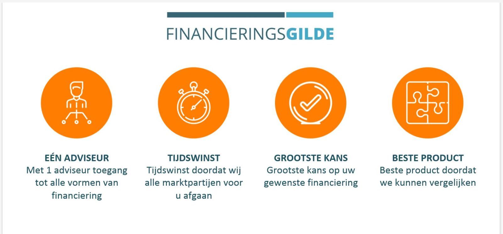 Financierinsgilde